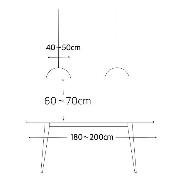 照明の大きさとテーブルからの適切な距離3