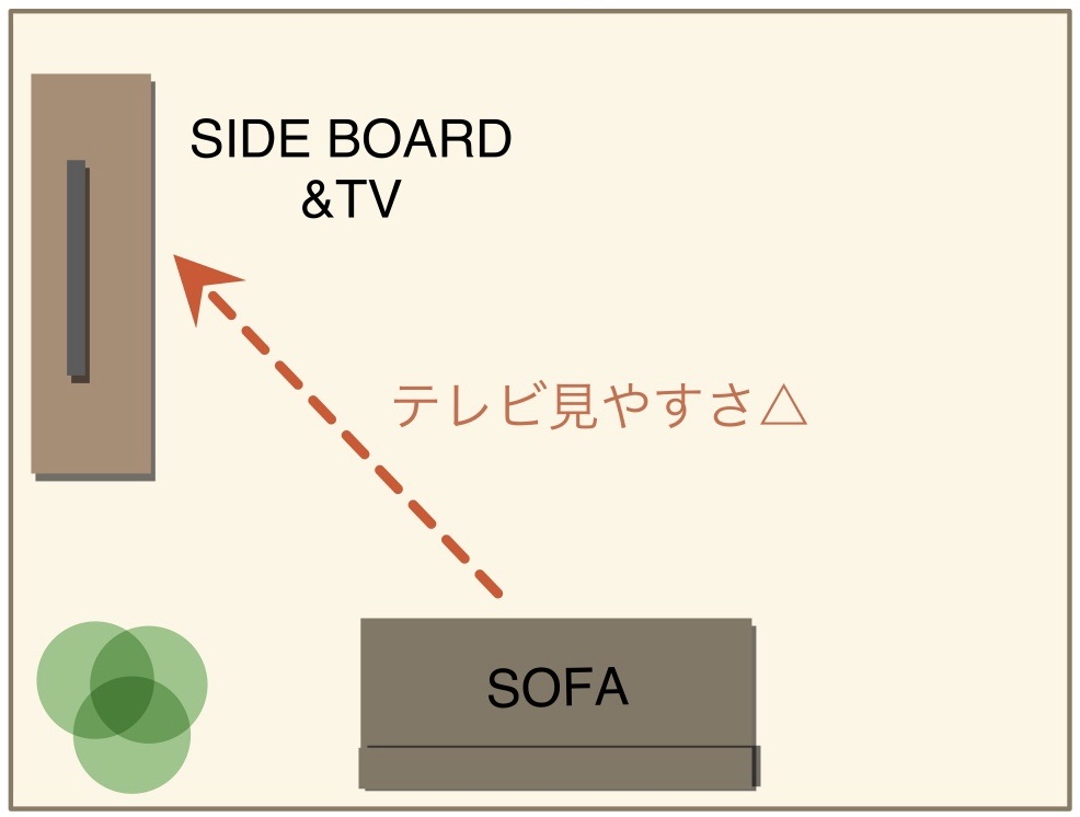 テレビとソファを直角に配置